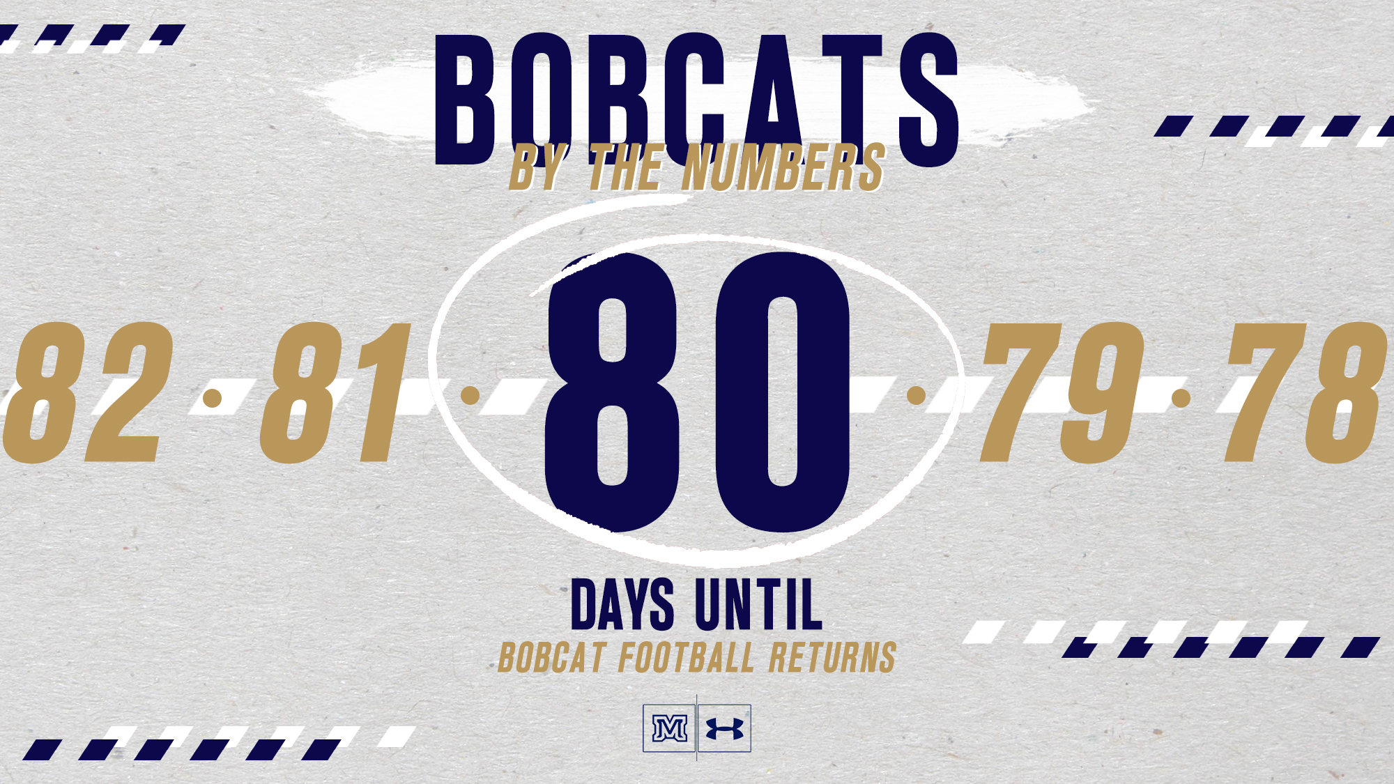 BOBCATS BY THE NUMBERS: 80 Days Before the 2019 Season Opens We Look at a Famous Punt Return
