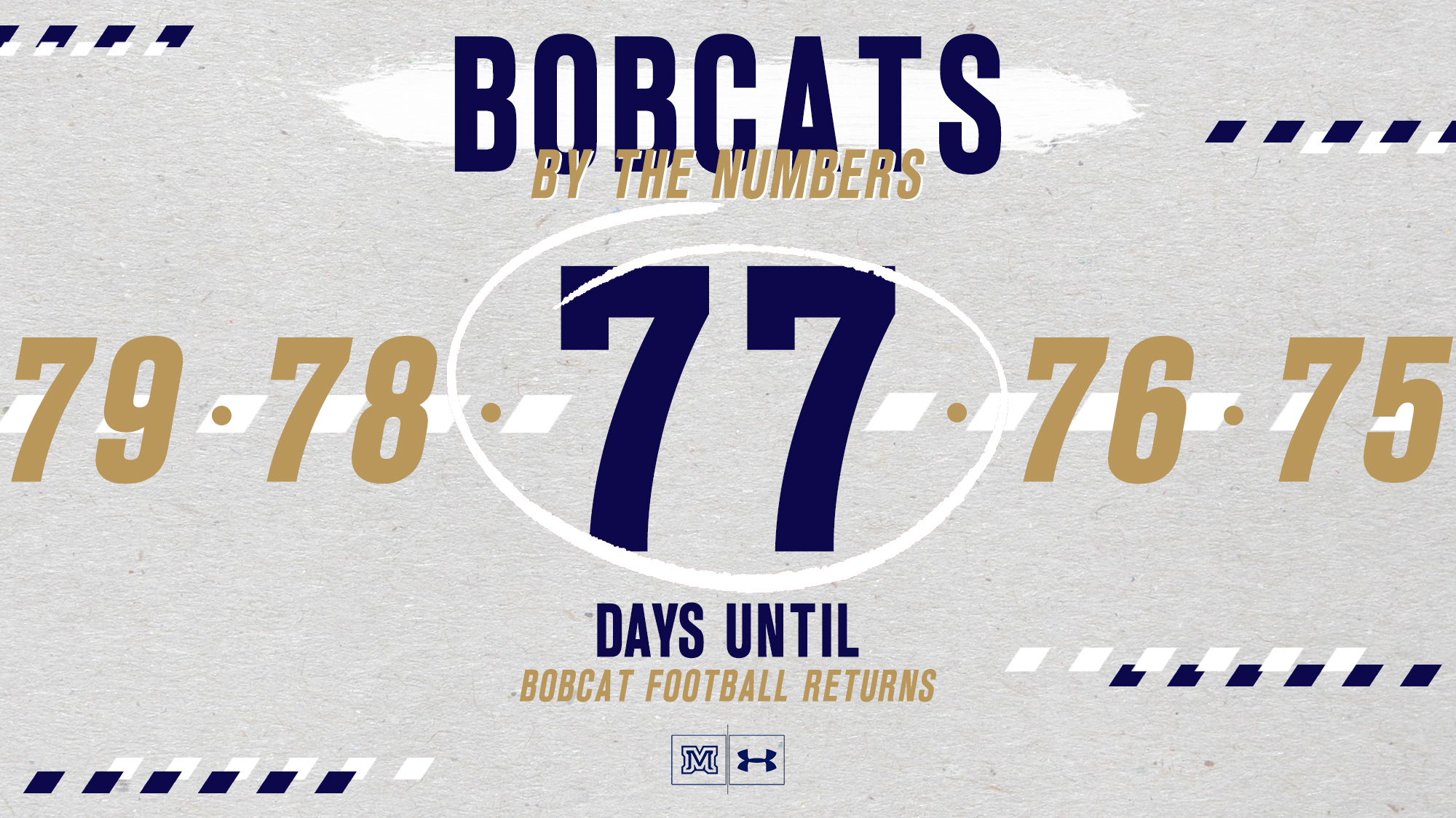 BOBCATS BY THE NUMBERS: 77 Days Before Kickoff, and a 77-point Outburst in California