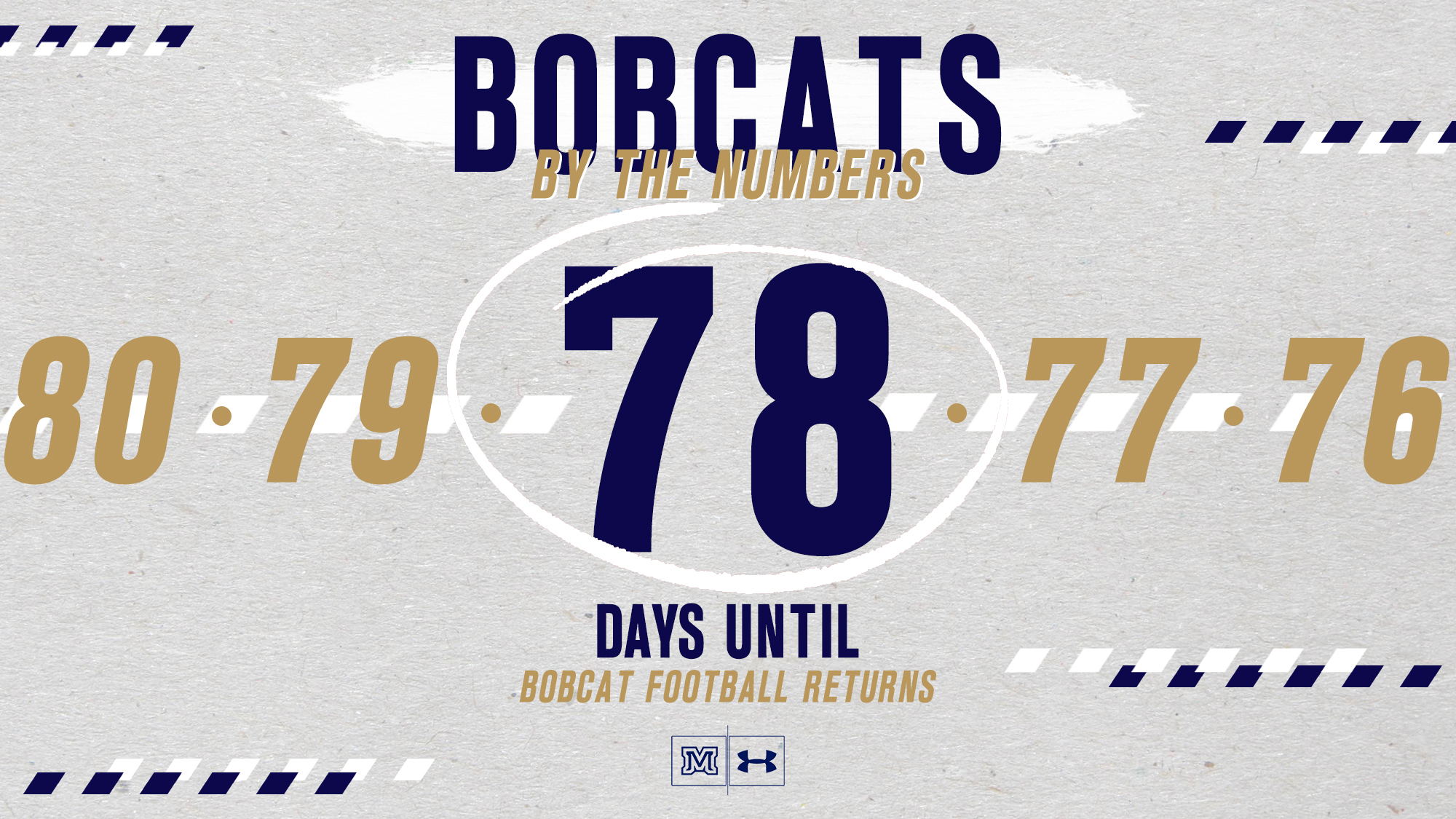 BOBCATS BY THE NUMBERS: 78 Days Before Kickoff We Look at Jan Stenerud's Most Famous Day as a Bobcat