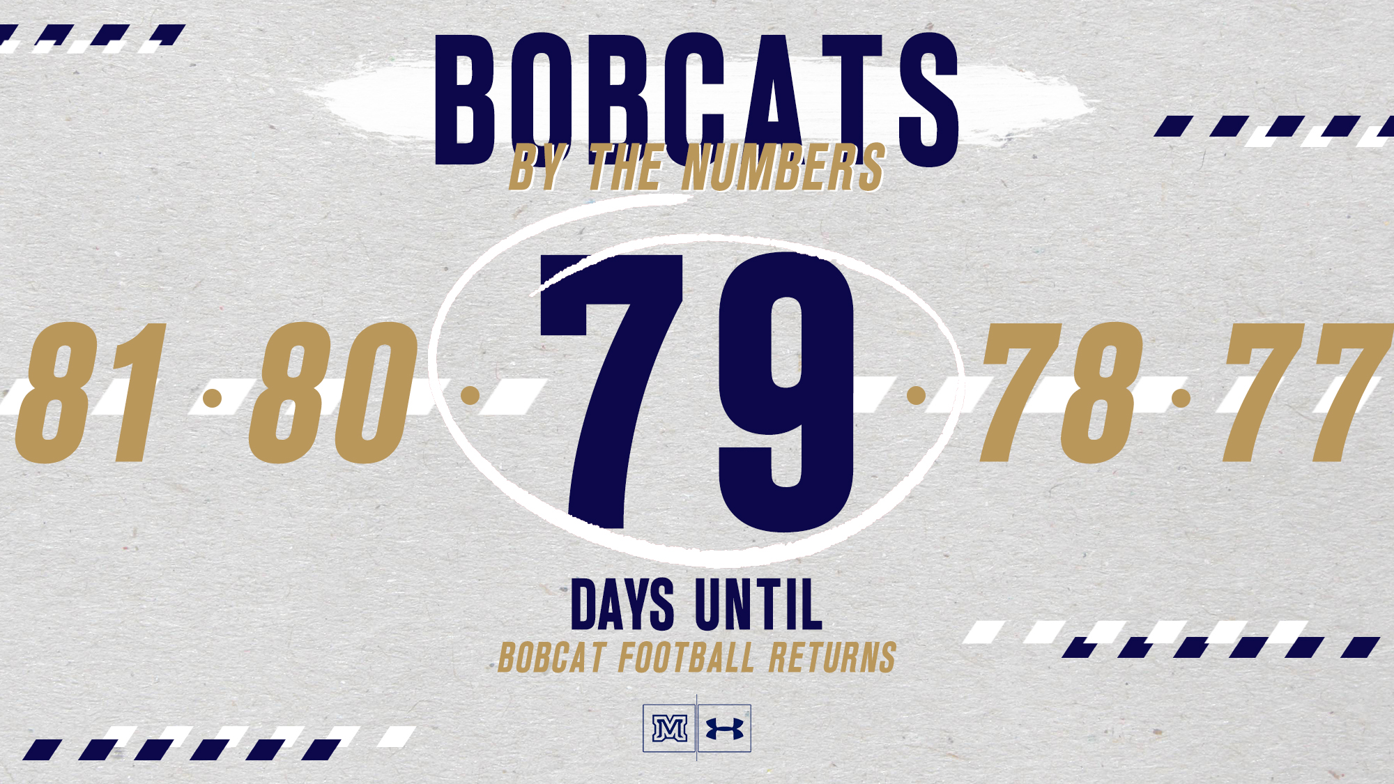 BOBCATS BY THE NUMBERS: 79 Days to Kickoff, and a Look at a Bobcat Who Threw That Many Touchdown Passes