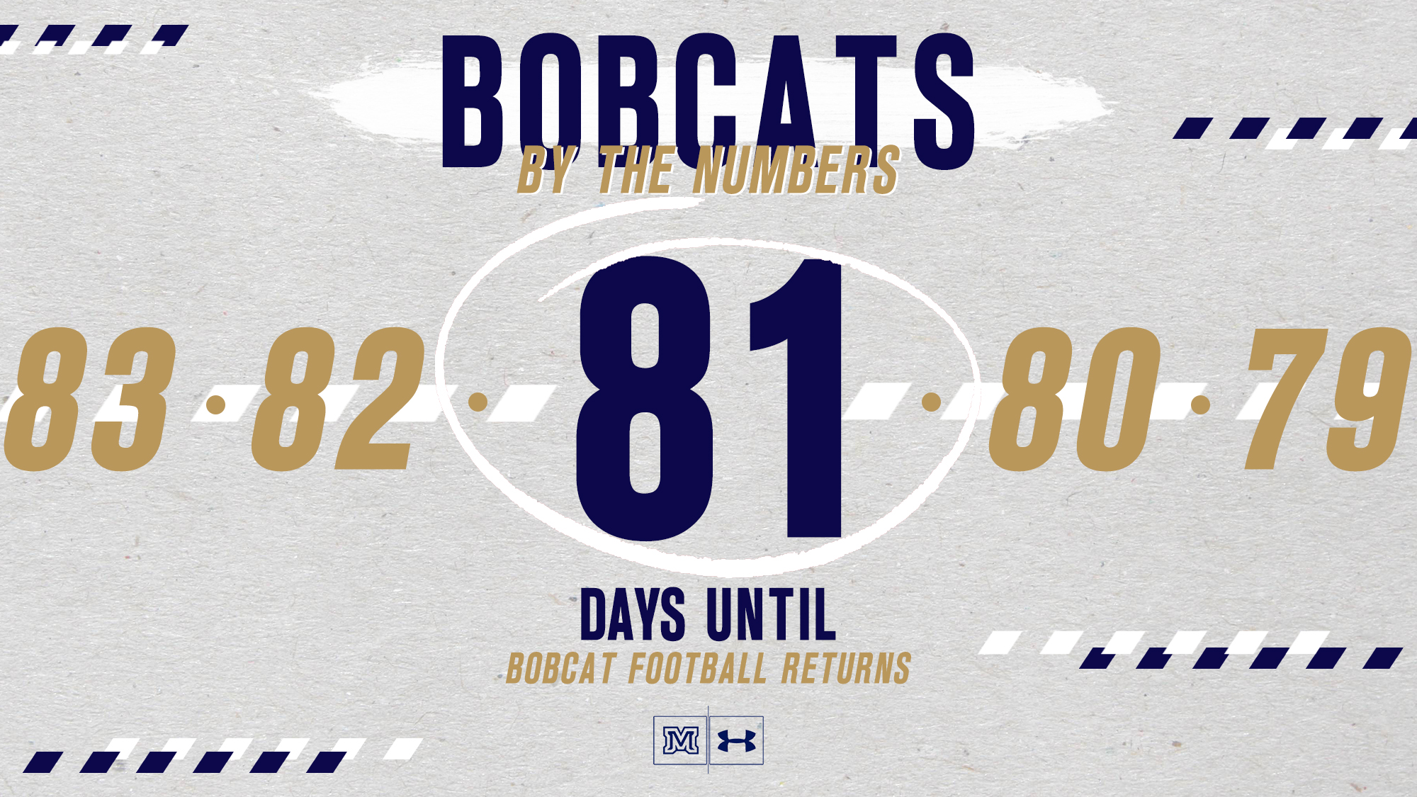 BOBCATS BY THE NUMBERS: 81 Days Before Kickoff