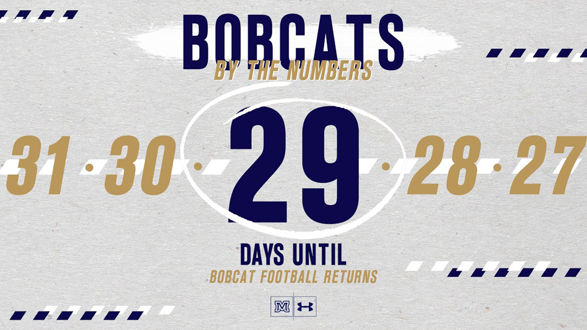 BOBCATS BY THE NUMBERS: 29 Days Before Kickoff, and a Look at a 29-carry Night in Texas