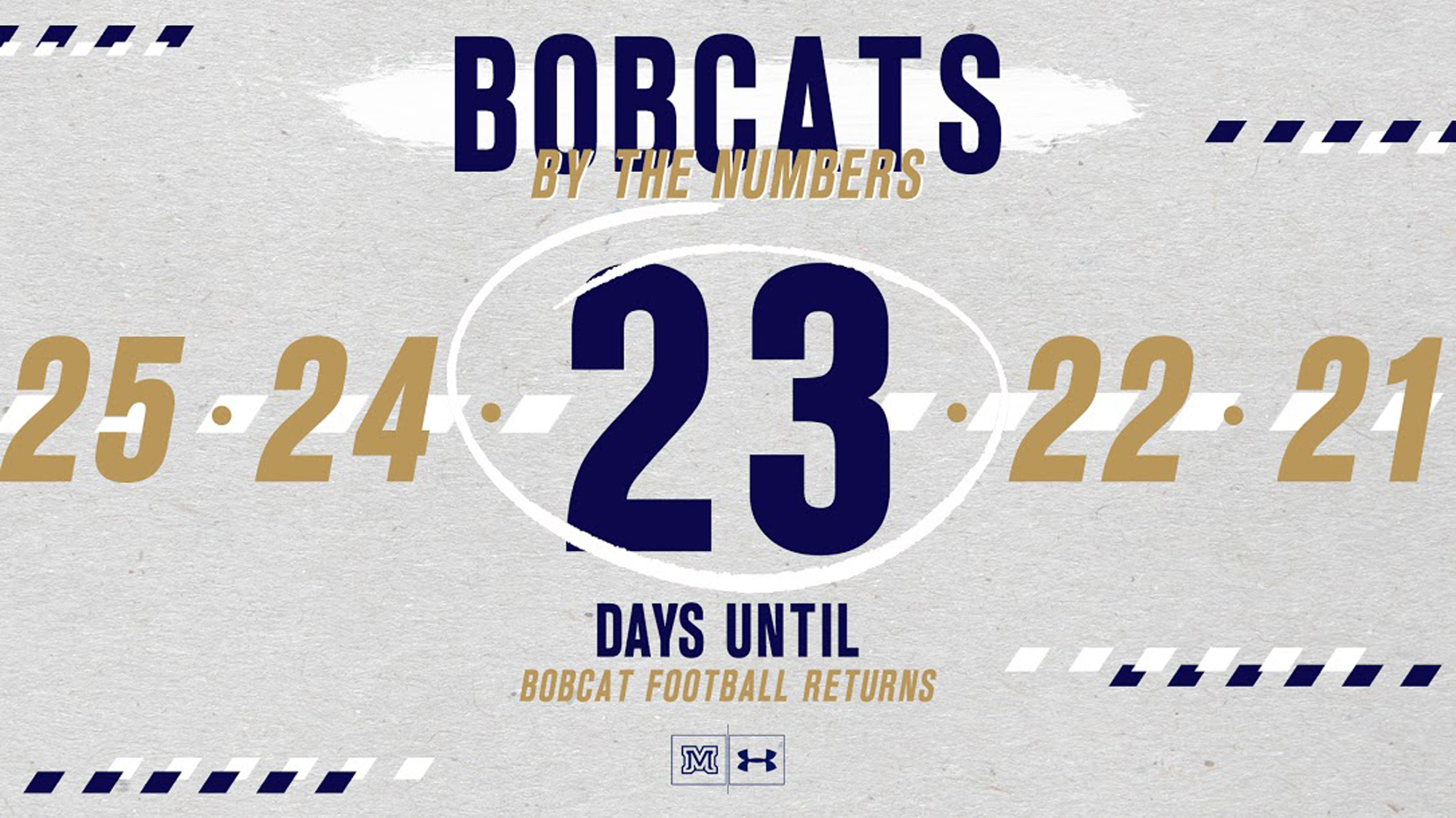 BOBCATS BY THE NUMBERS: 23 Days Until Kickoff, and a Strong-Legged Kicker Who's Getting Better!